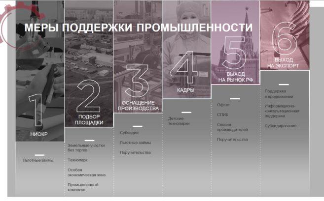 Артемов, Промышленность, новая москва